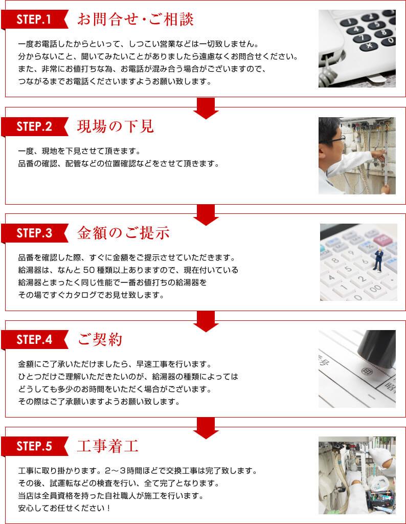 即日対応で給湯器お問い合わせ、下見、金額の提示、契約、工事着工までの流れ
